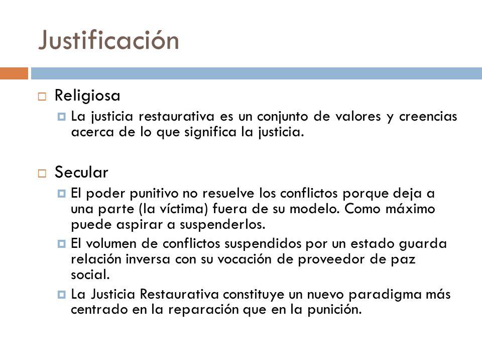 Justificación Religiosa Secular