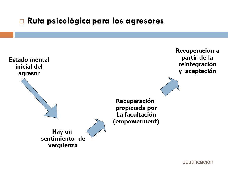 Ruta psicológica para los agresores