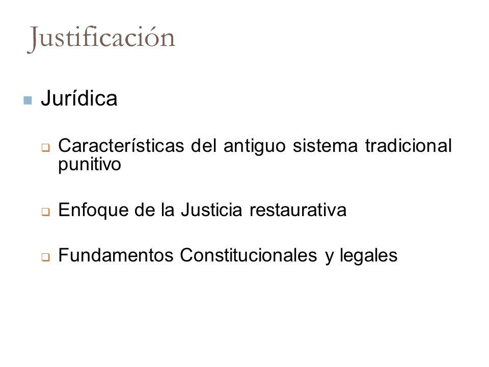 Justificación Jurídica