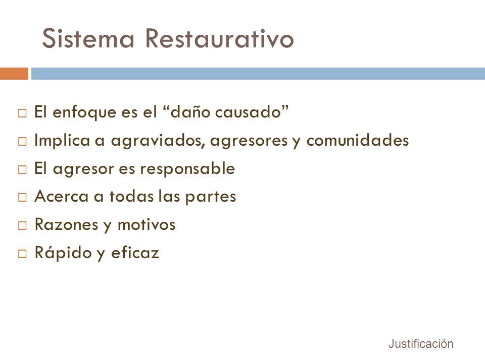 Sistema Restaurativo El enfoque es el daño causado