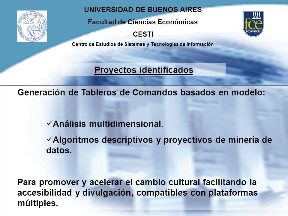 Proyectos identificados