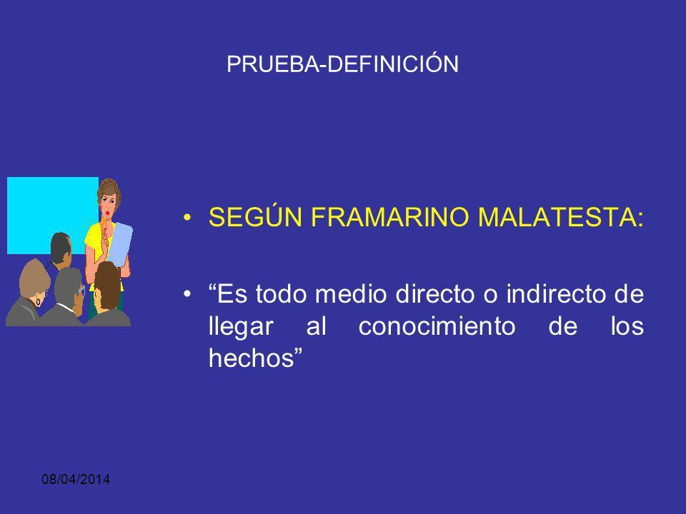 SEGÚN FRAMARINO MALATESTA: