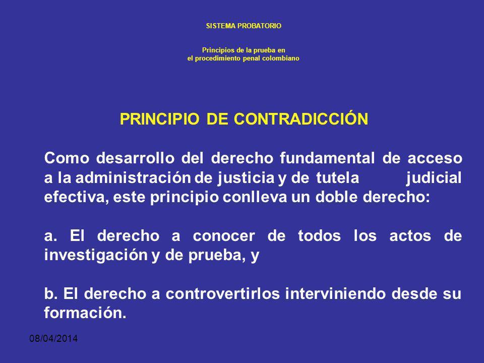 PRINCIPIO DE CONTRADICCIÓN