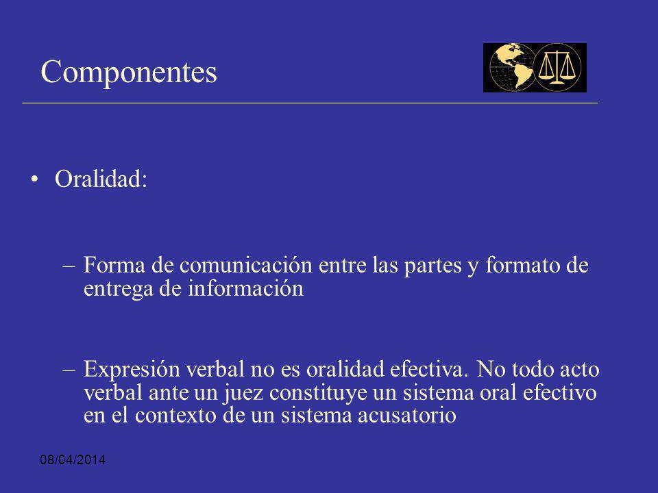Componentes Oralidad: