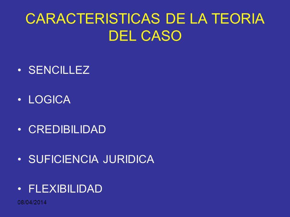 CARACTERISTICAS DE LA TEORIA DEL CASO