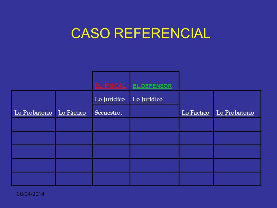 CASO REFERENCIAL EL FISCAL Lo Probatorio Lo Fáctico Lo Jurídico