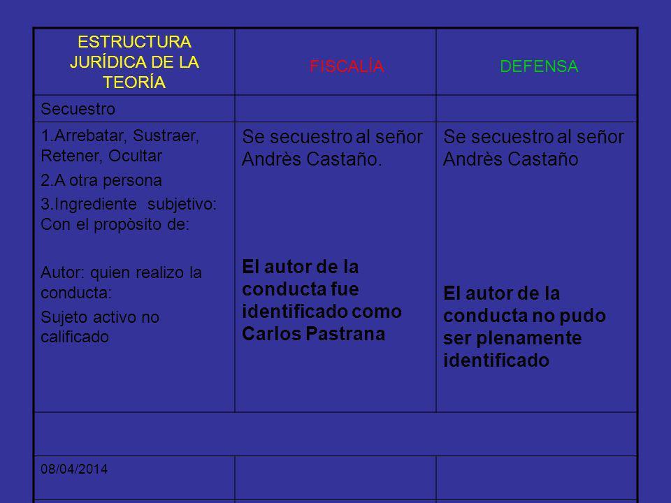 ESTRUCTURA JURÍDICA DE LA TEORÍA