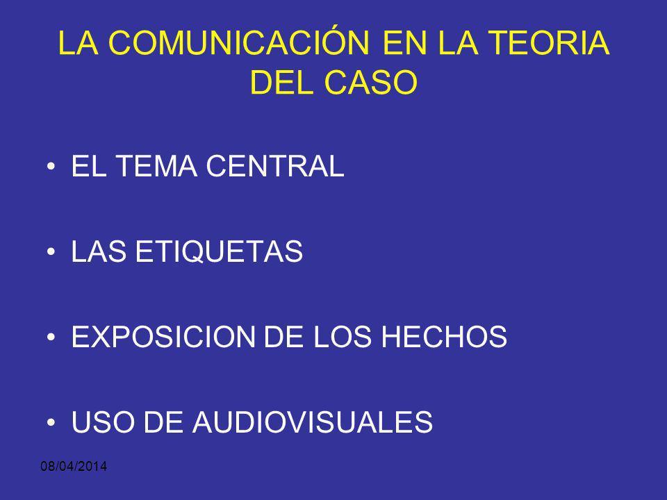 LA COMUNICACIÓN EN LA TEORIA DEL CASO