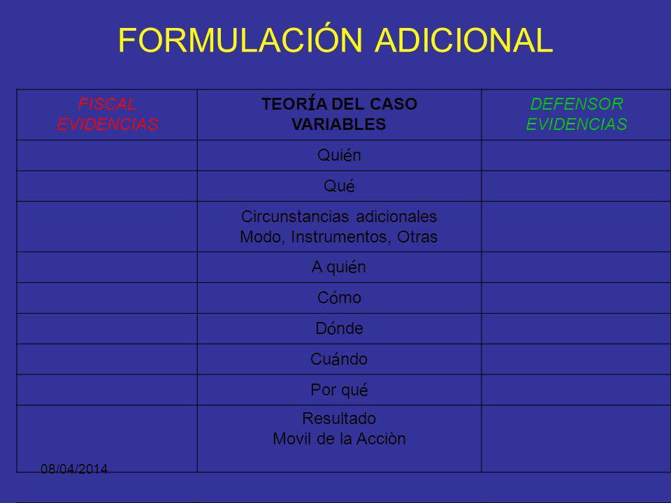 FORMULACIÓN ADICIONAL