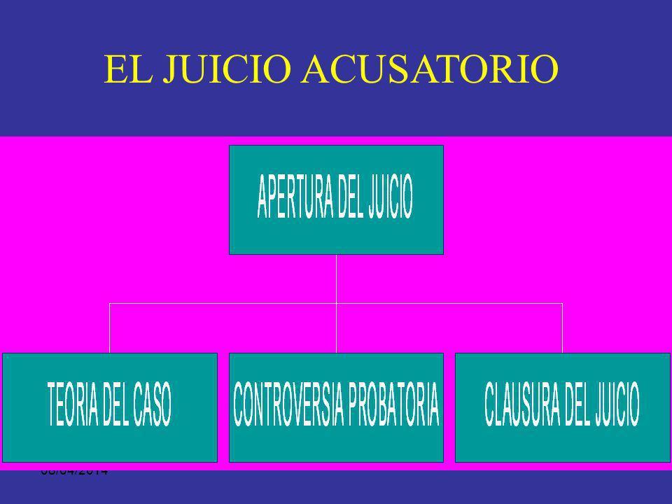 EL JUICIO ACUSATORIO 29/03/2017