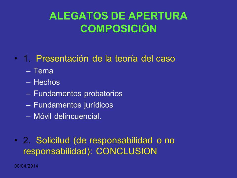 ALEGATOS DE APERTURA COMPOSICIÓN