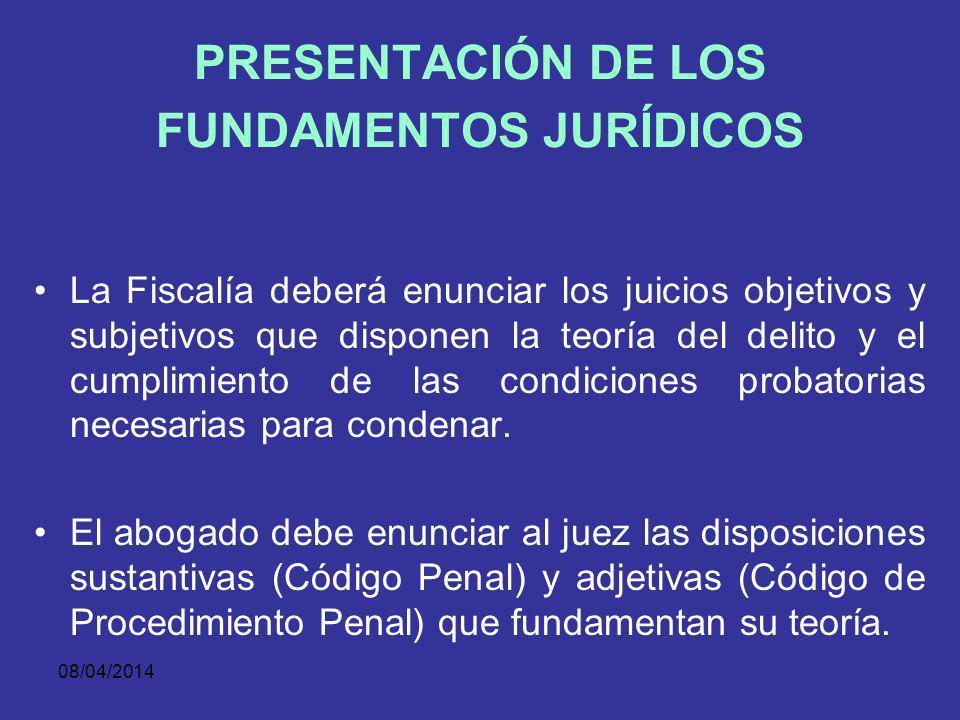 PRESENTACIÓN DE LOS FUNDAMENTOS JURÍDICOS