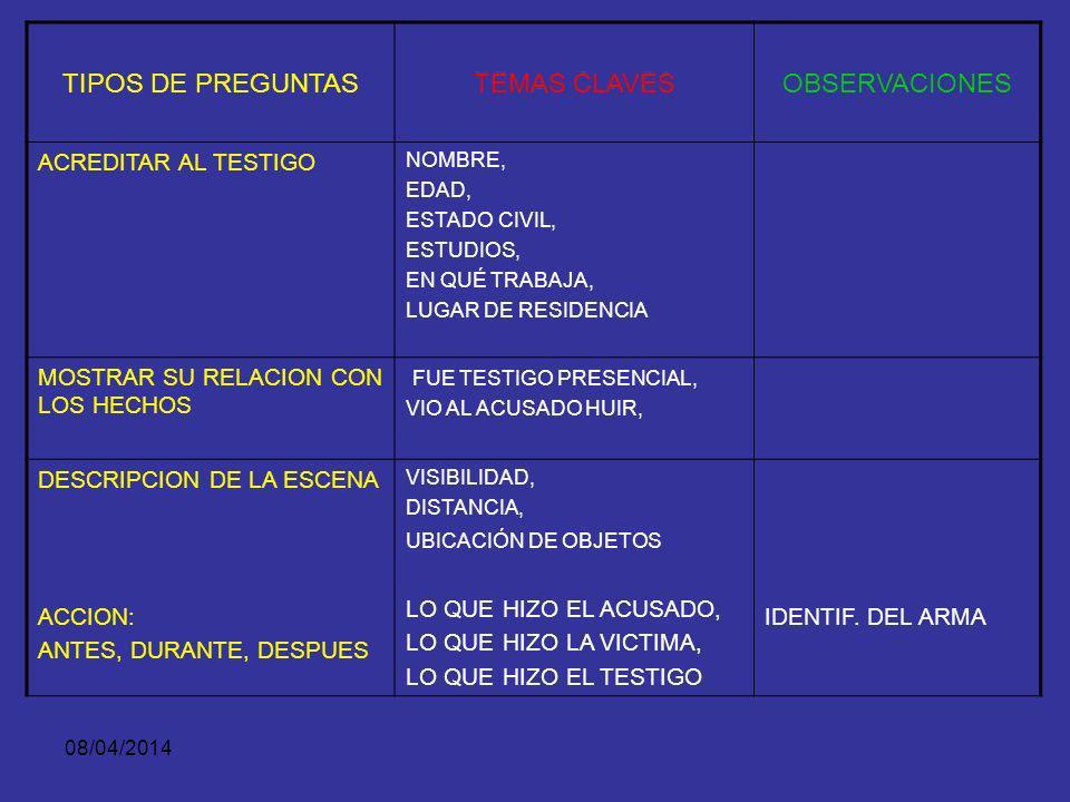 TIPOS DE PREGUNTAS TEMAS CLAVES OBSERVACIONES ACREDITAR AL TESTIGO