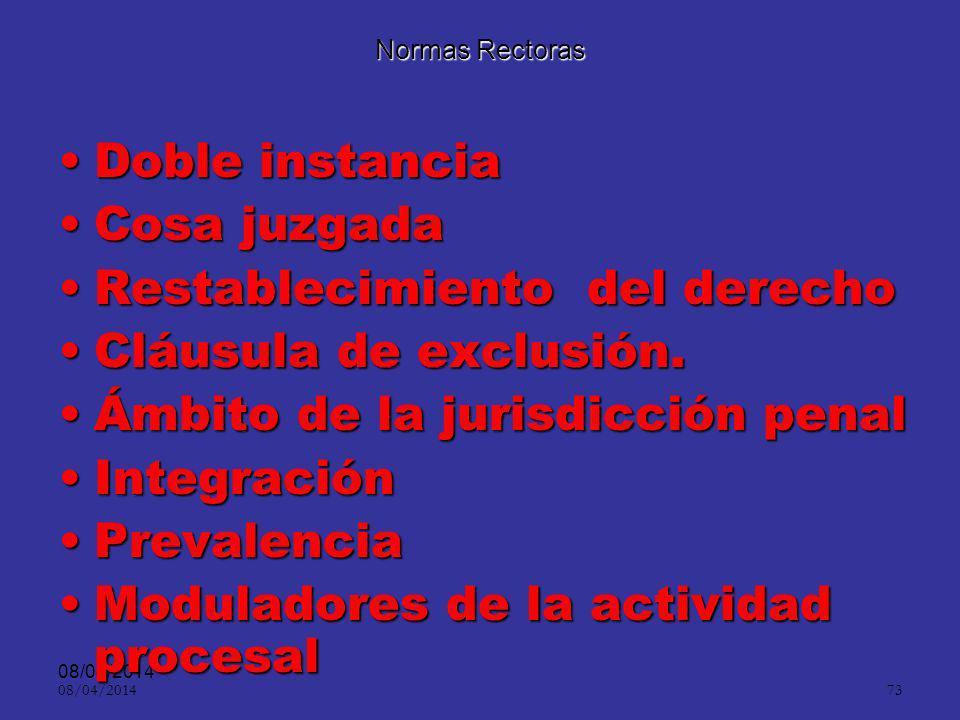 Restablecimiento del derecho Cláusula de exclusión.