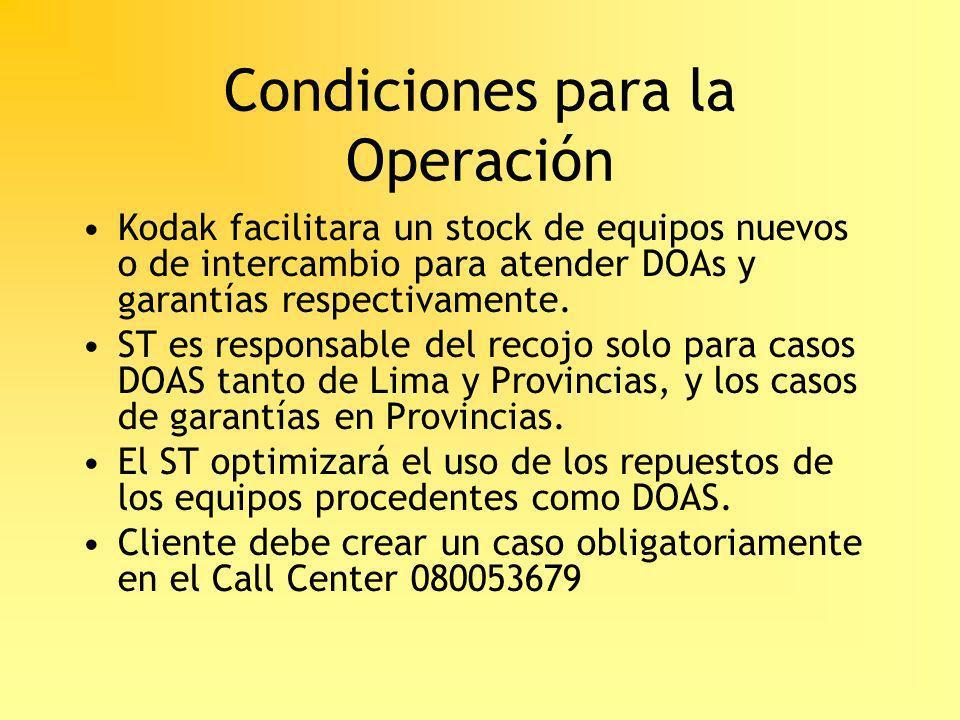 Condiciones para la Operación