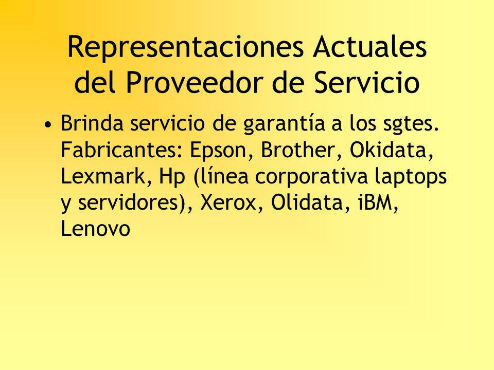 Representaciones Actuales del Proveedor de Servicio