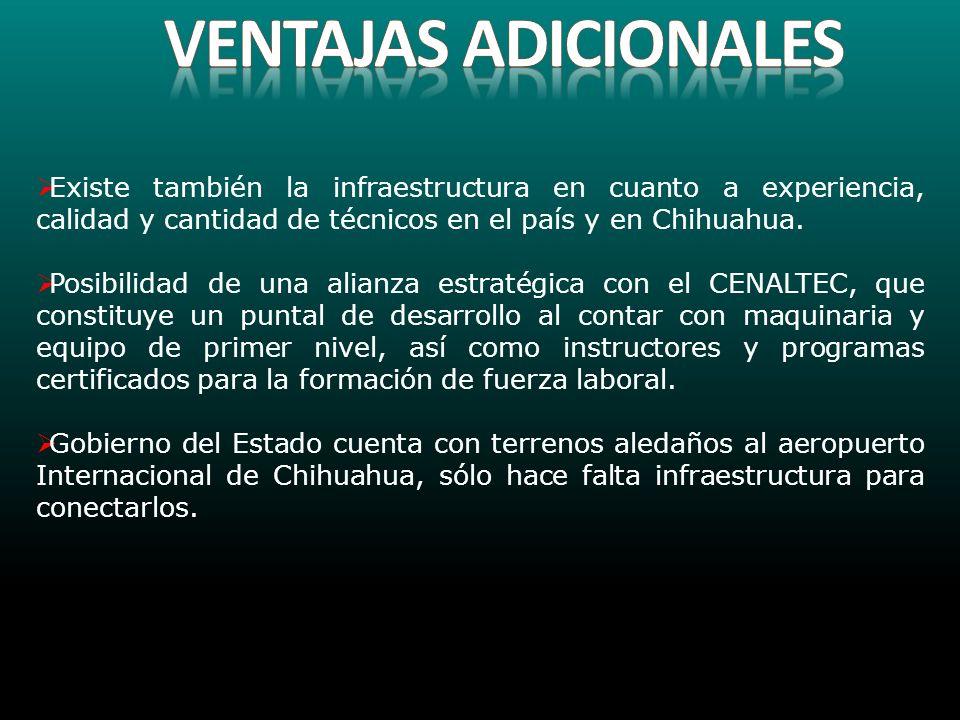 Ventajas adicionales Existe también la infraestructura en cuanto a experiencia, calidad y cantidad de técnicos en el país y en Chihuahua.