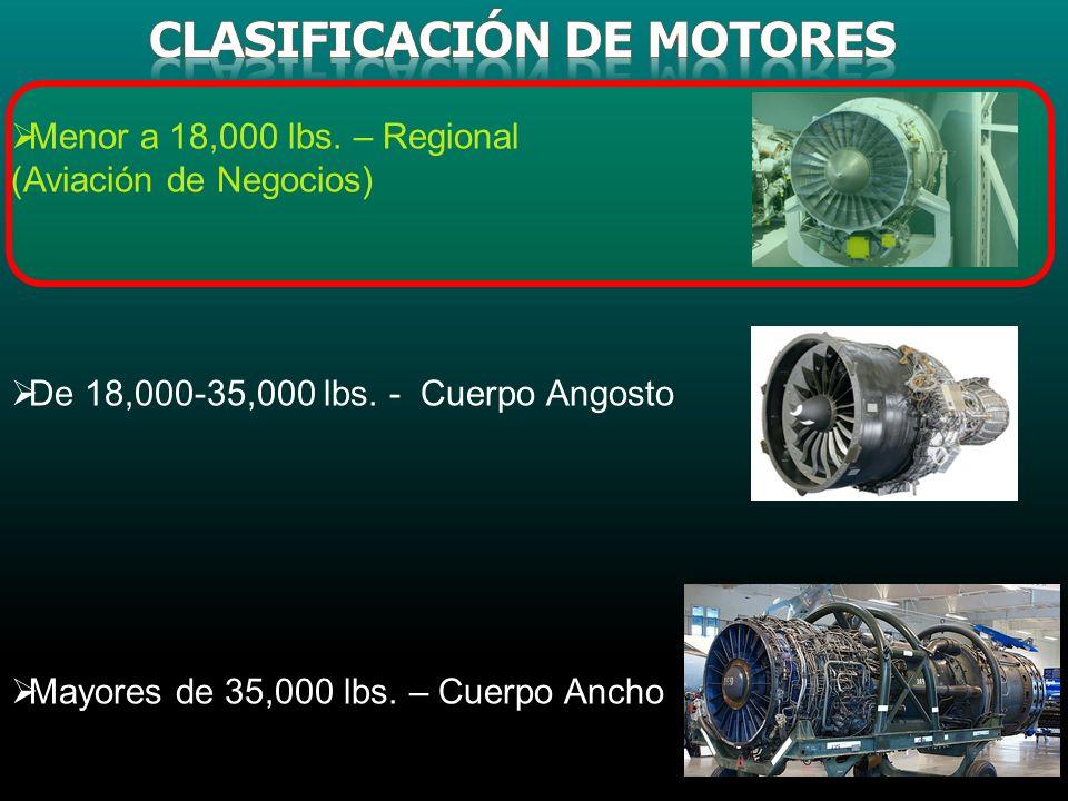 CLASIFICACIóN de motores