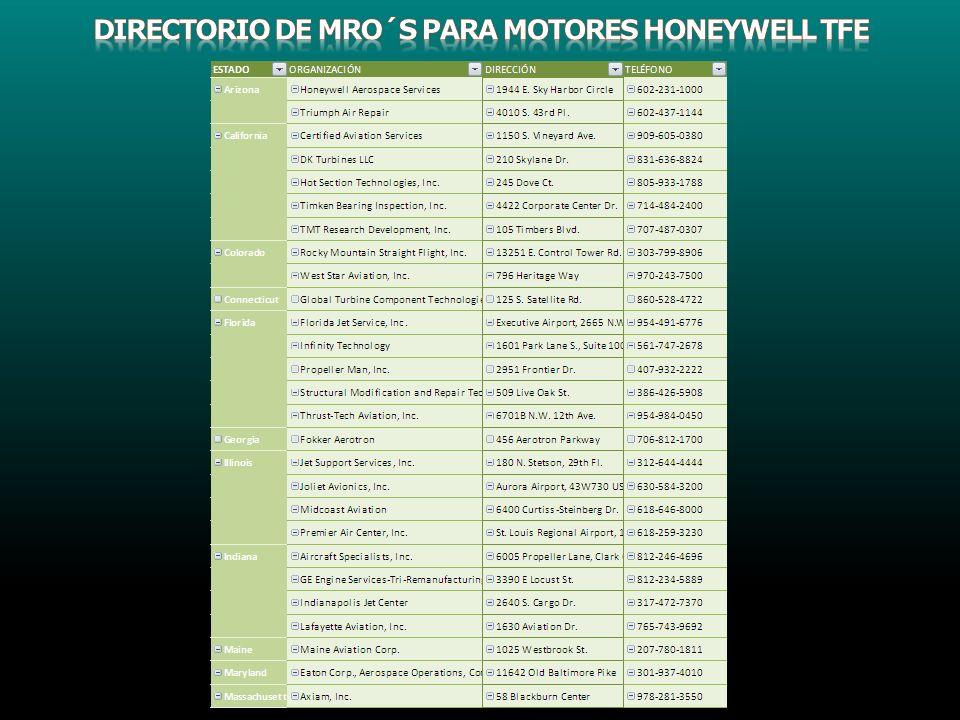 Directorio de mro´s para motores honeywell tfe