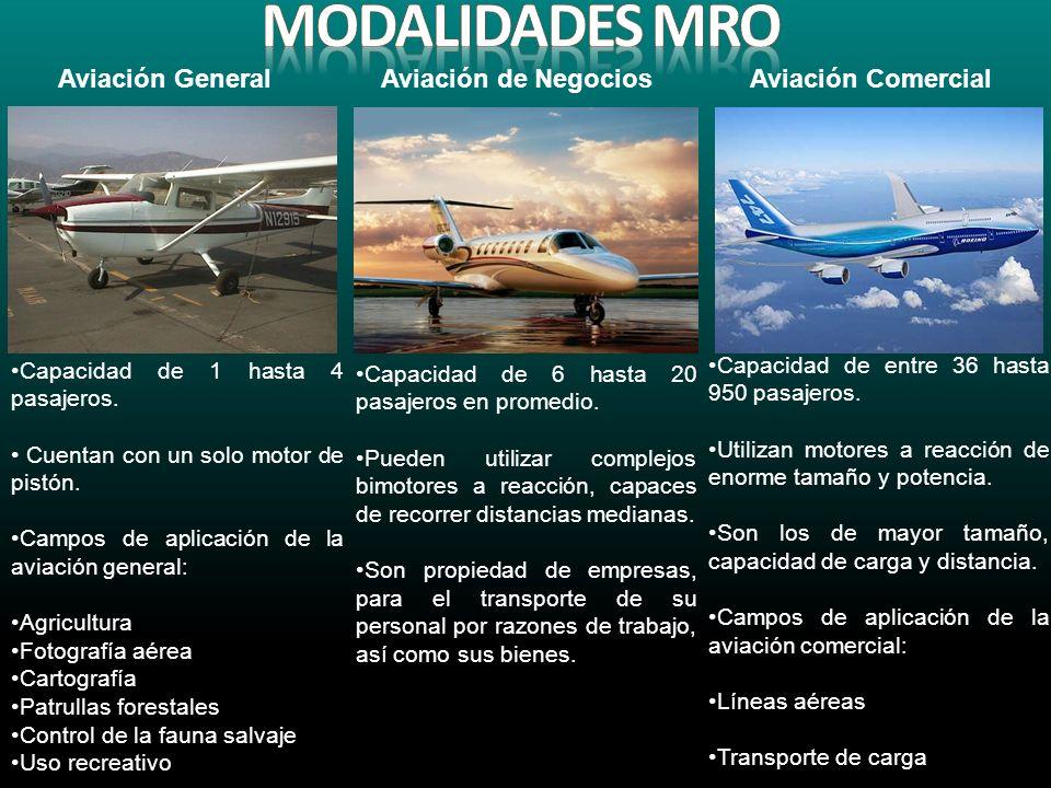 Modalidades mro Aviación General Aviación de Negocios