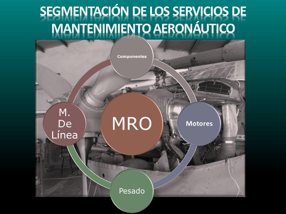 Segmentación de los servicios de mantenimiento aeronáutico