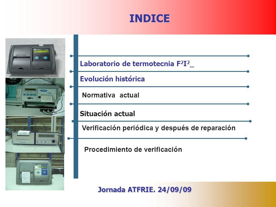 INDICE Laboratorio de termotecnia F2I2_ Evolución histórica