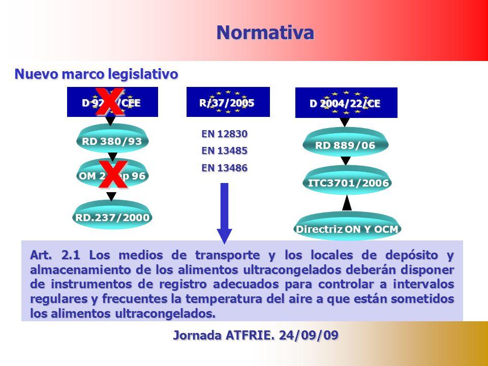 Nuevo marco legislativo