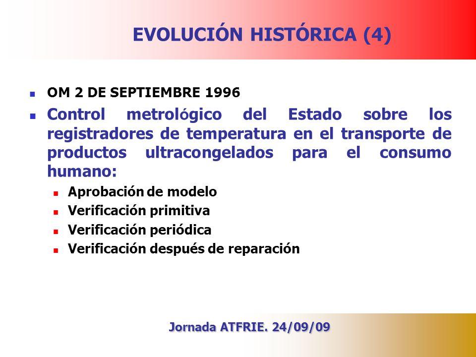 EVOLUCIÓN HISTÓRICA (4)