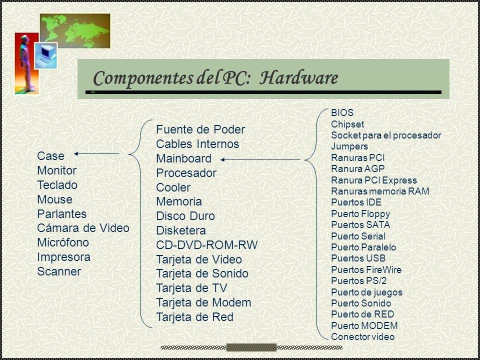 Componentes del PC: Hardware