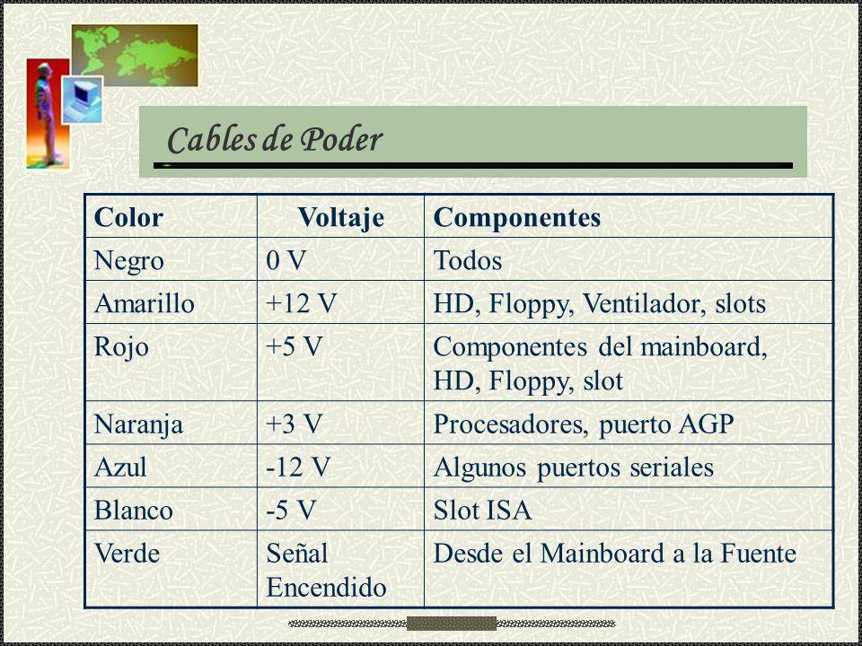Cables de Poder Color Voltaje Componentes Negro 0 V Todos Amarillo