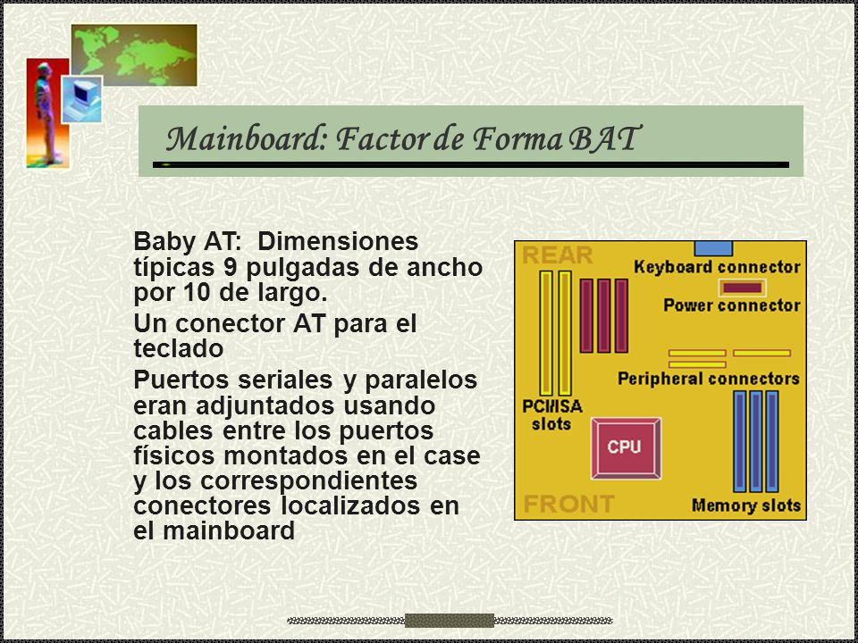 Mainboard: Factor de Forma BAT