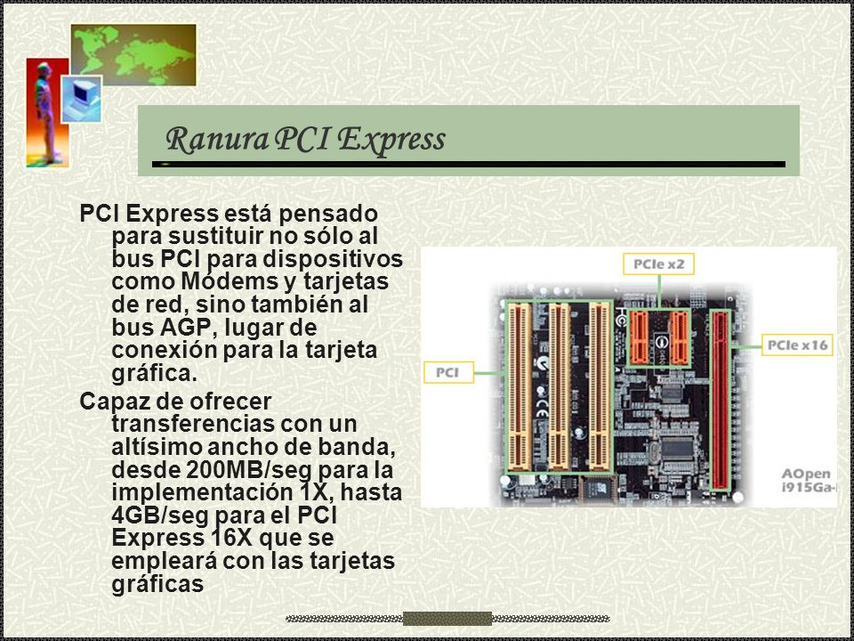 Ranura PCI Express