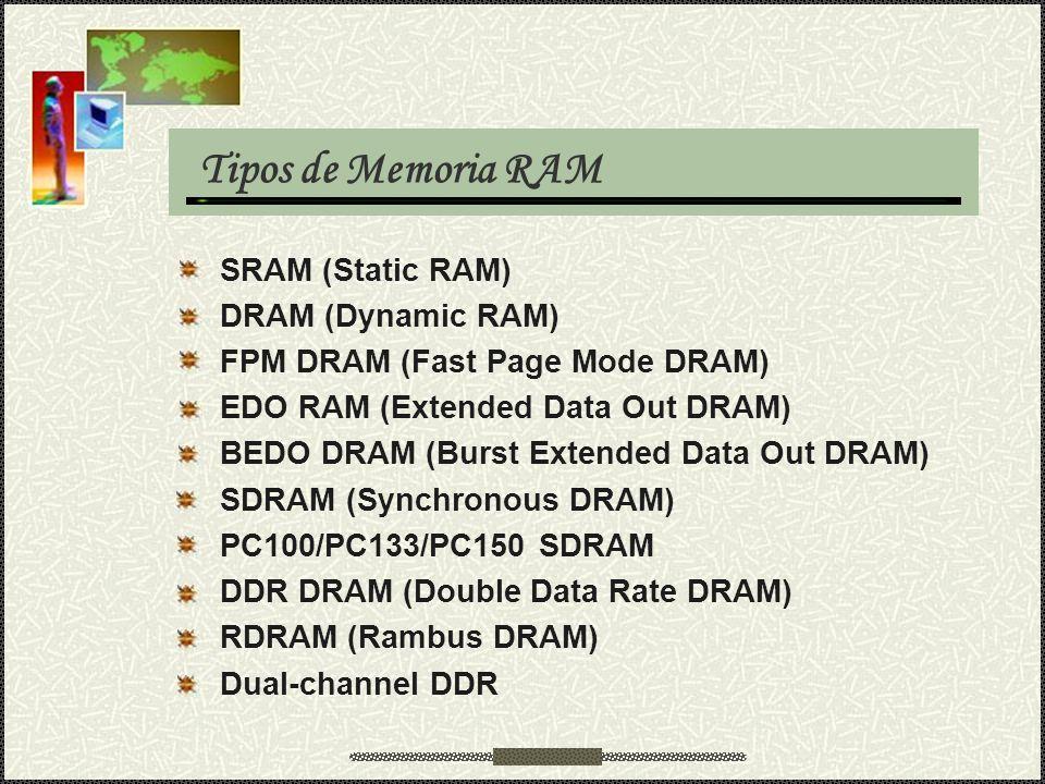 Tipos de Memoria RAM SRAM (Static RAM) DRAM (Dynamic RAM)