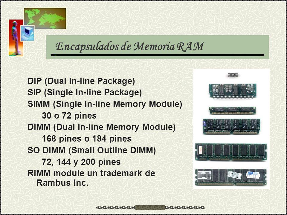Encapsulados de Memoria RAM