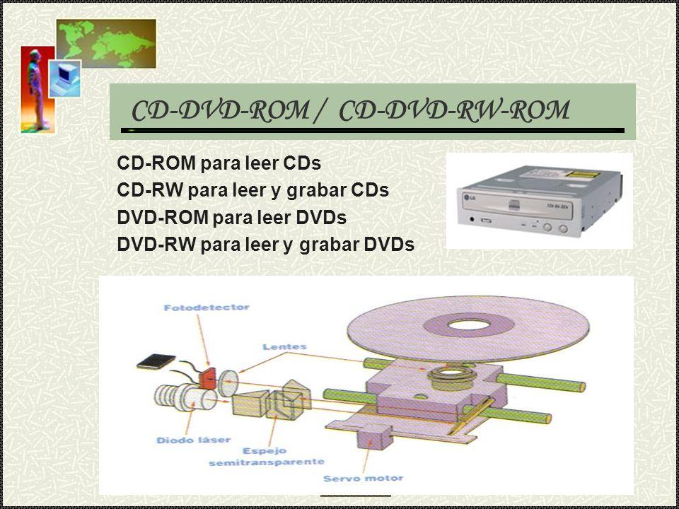 CD-DVD-ROM / CD-DVD-RW-ROM