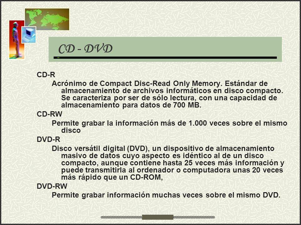 CD - DVD CD-R.