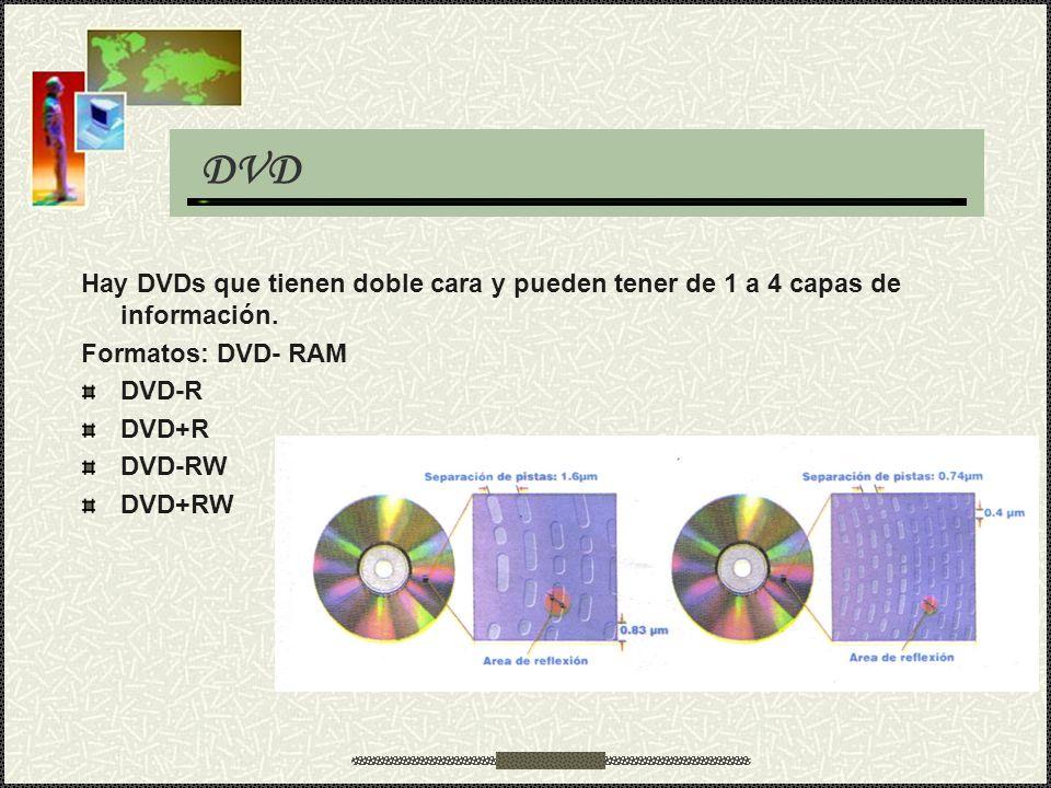 DVD Hay DVDs que tienen doble cara y pueden tener de 1 a 4 capas de información. Formatos: DVD- RAM.