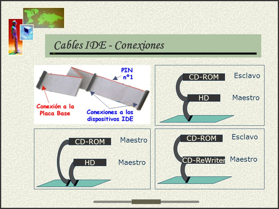 Cables IDE - Conexiones