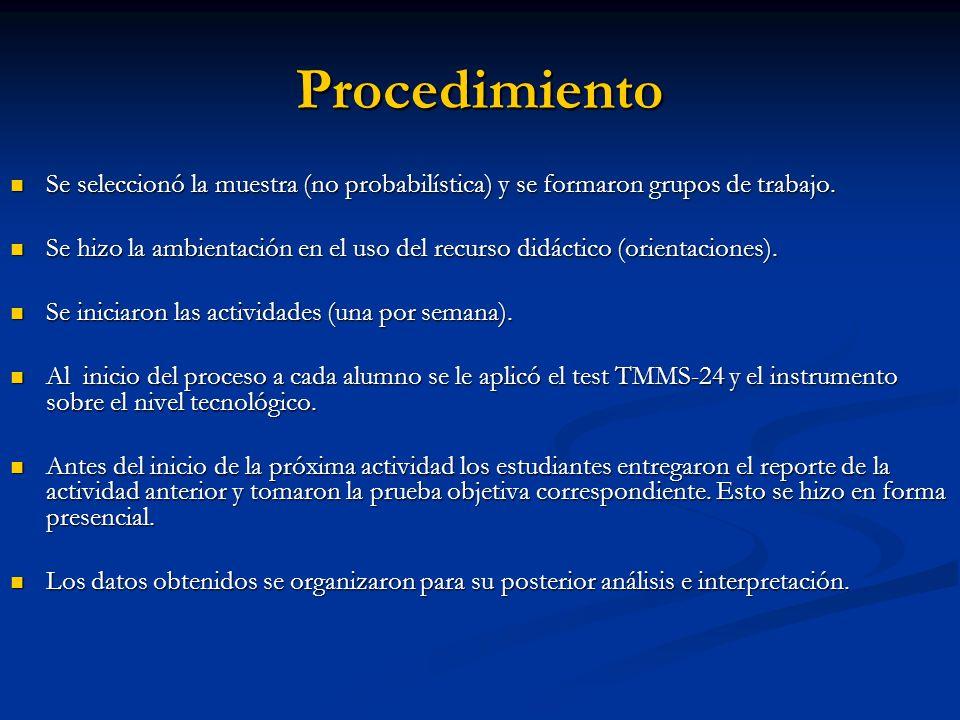 Procedimiento Se seleccionó la muestra (no probabilística) y se formaron grupos de trabajo.