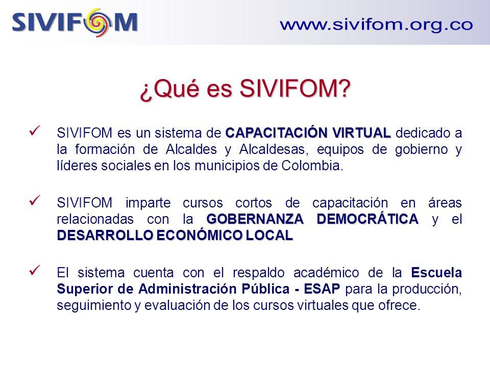 www.sivifom.org.co ¿Qué es SIVIFOM