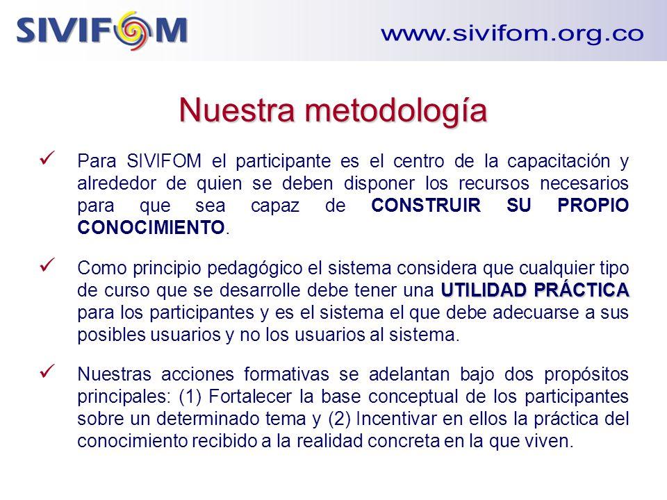 www.sivifom.org.co Nuestra metodología
