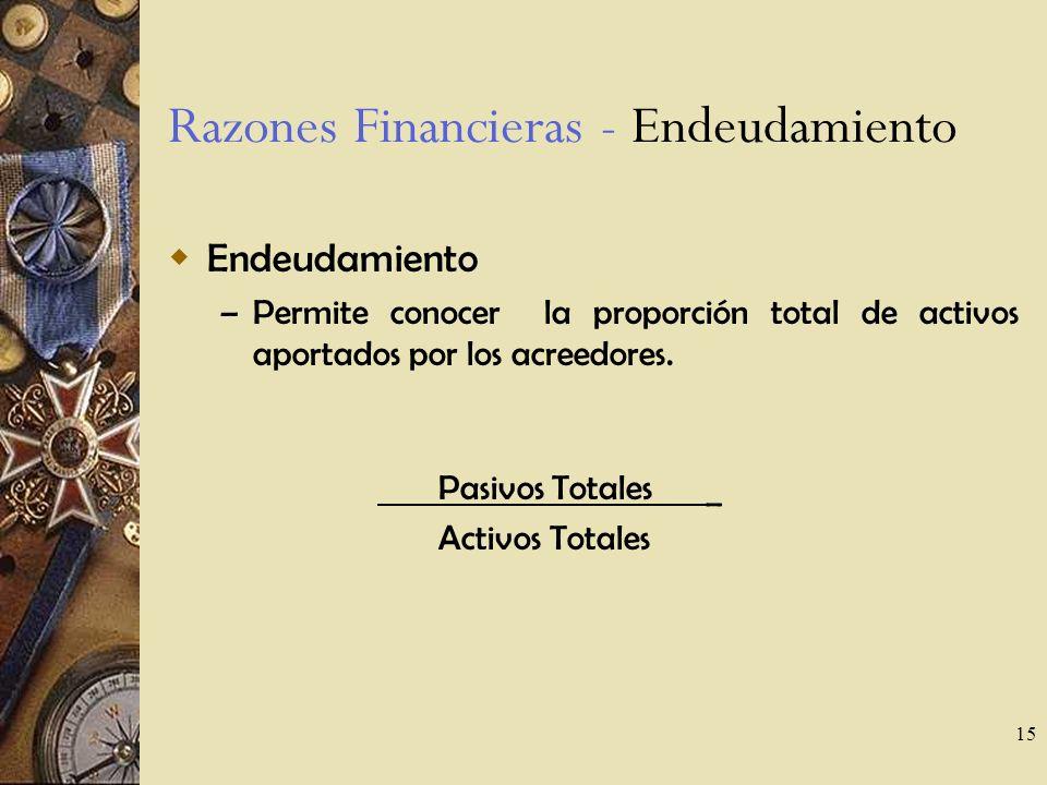 Razones Financieras - Endeudamiento