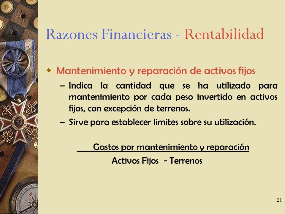 Razones Financieras - Rentabilidad