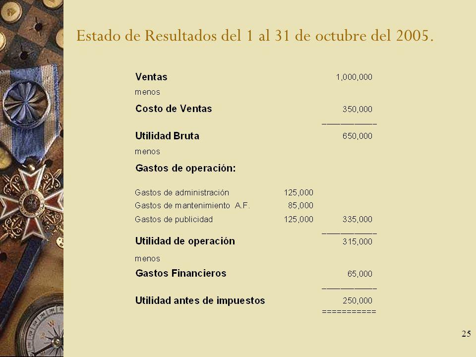 Estado de Resultados del 1 al 31 de octubre del 2005.