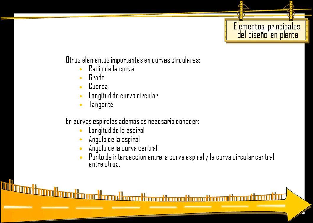 Elementos principales del diseño en planta