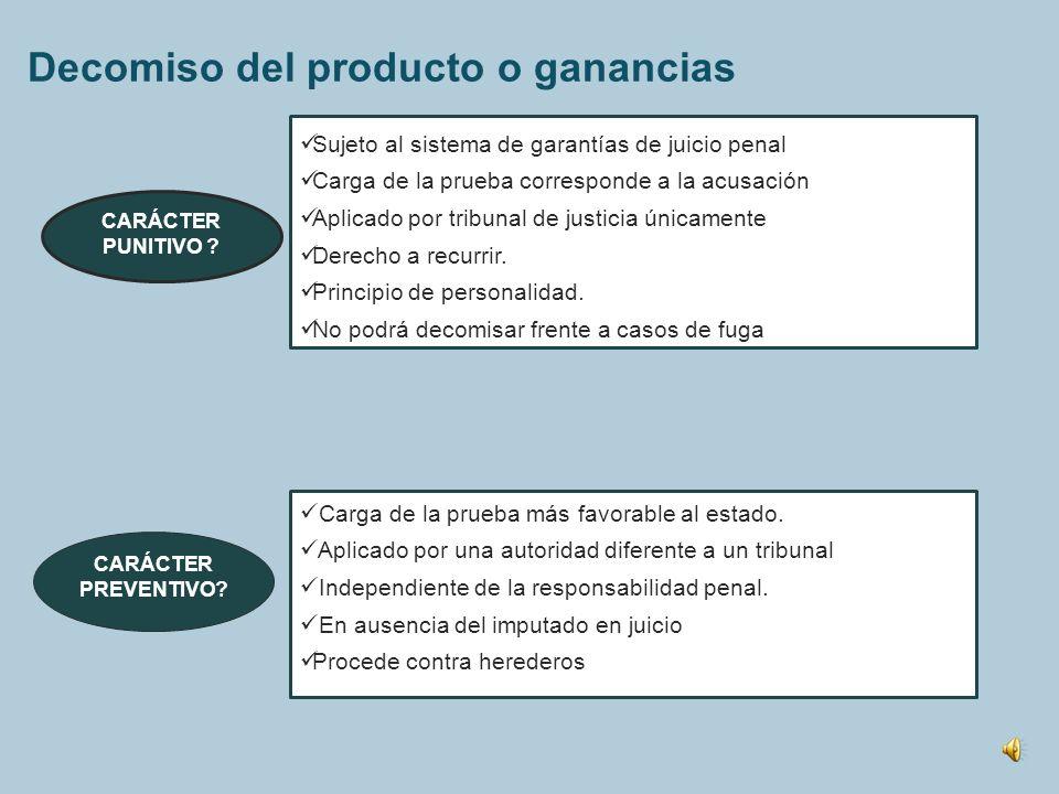 Decomiso del producto o ganancias