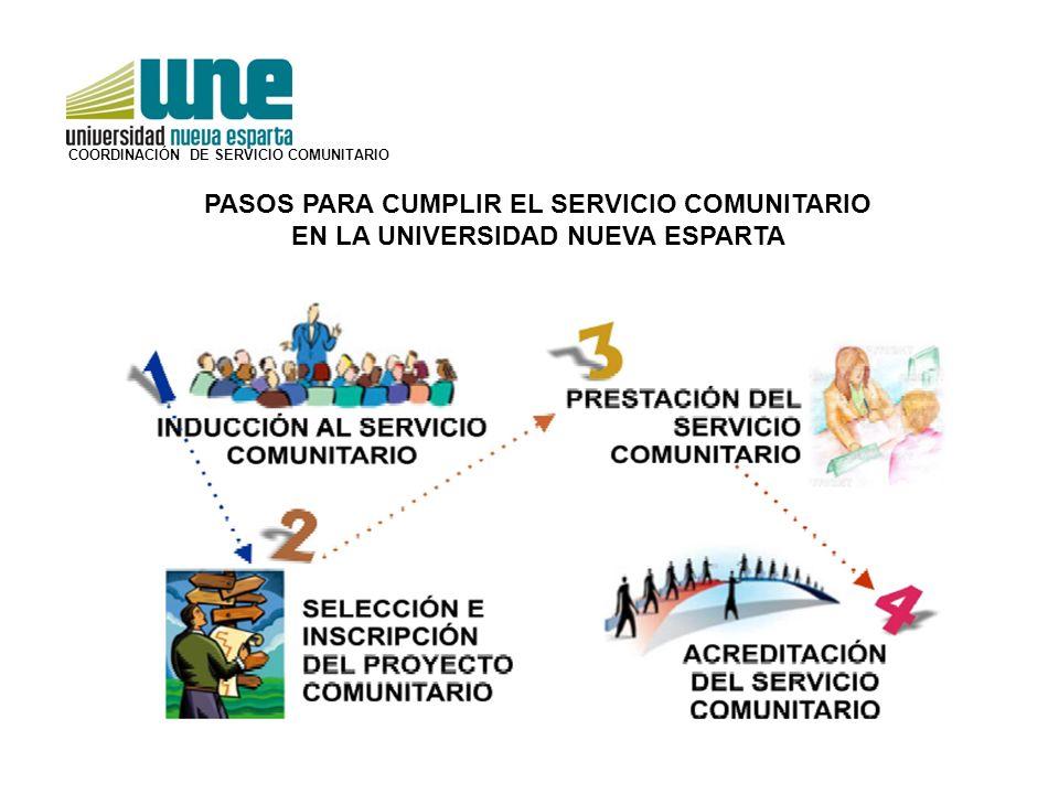 PASOS PARA CUMPLIR EL SERVICIO COMUNITARIO
