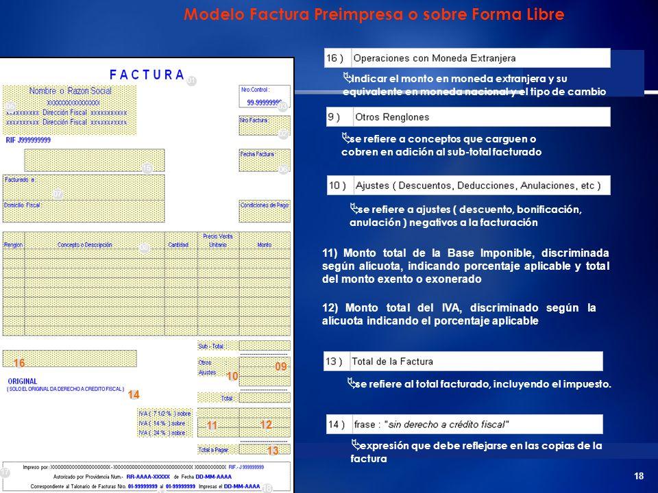 Modelo Factura Preimpresa o sobre Forma Libre