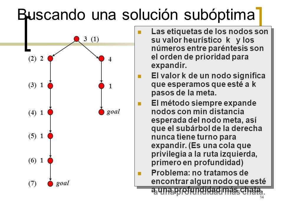 Buscando una solución subóptima