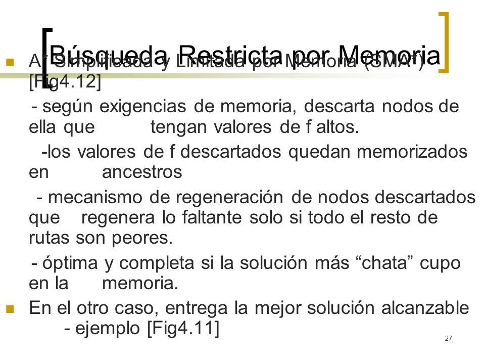 Búsqueda Restricta por Memoria
